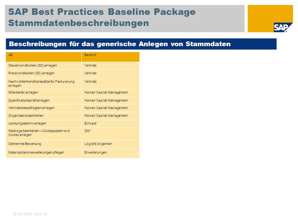 SAP Best Practices Baseline Package Stammdatenbeschreibungen