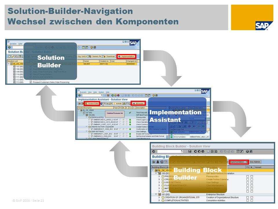 Solution-Builder-Navigation Wechsel zwischen den Komponenten