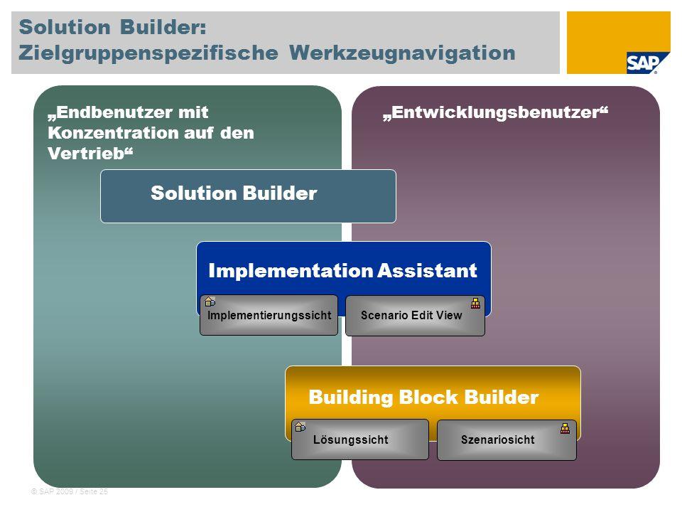 Solution Builder: Zielgruppenspezifische Werkzeugnavigation