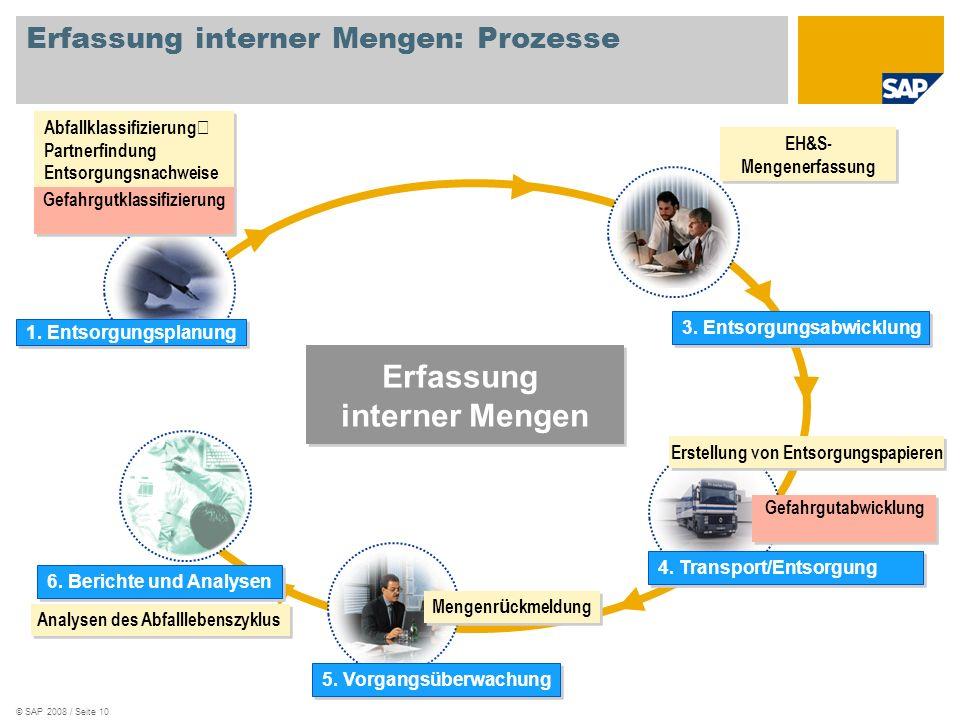 Erfassung interner Mengen: Prozesse