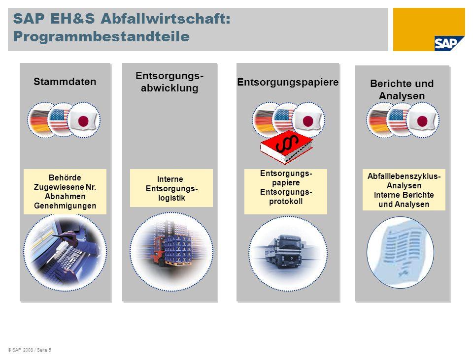 SAP EH&S Abfallwirtschaft: Programmbestandteile