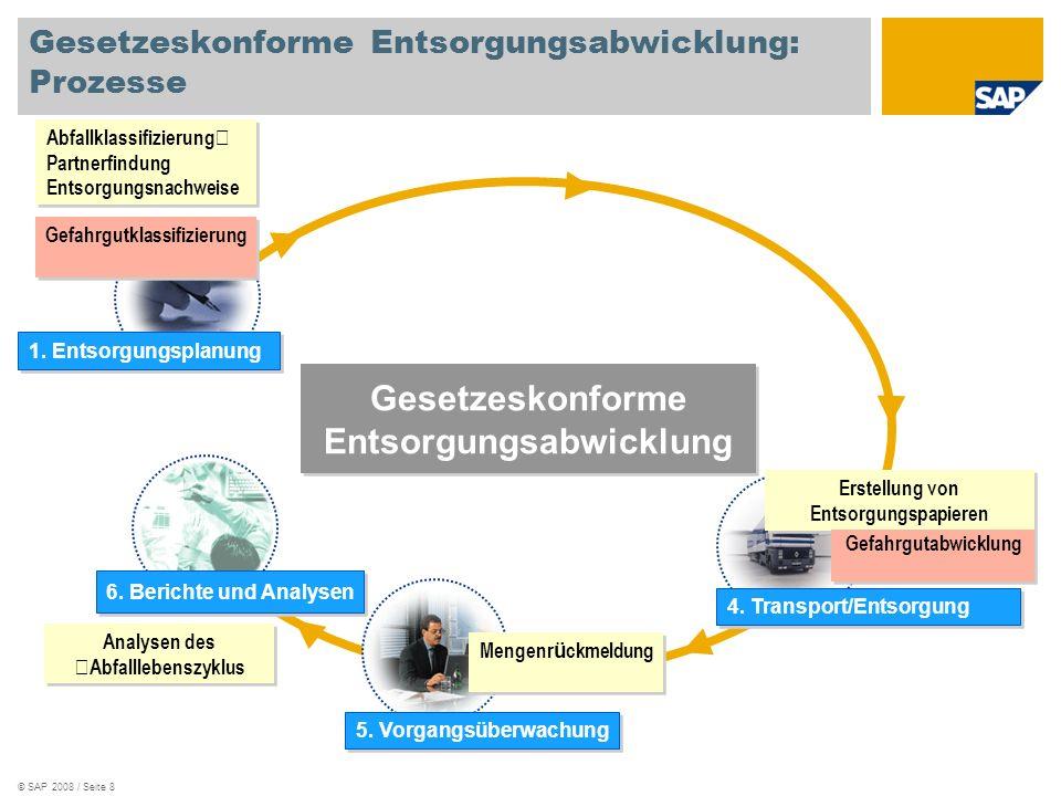 Gesetzeskonforme Entsorgungsabwicklung: Prozesse