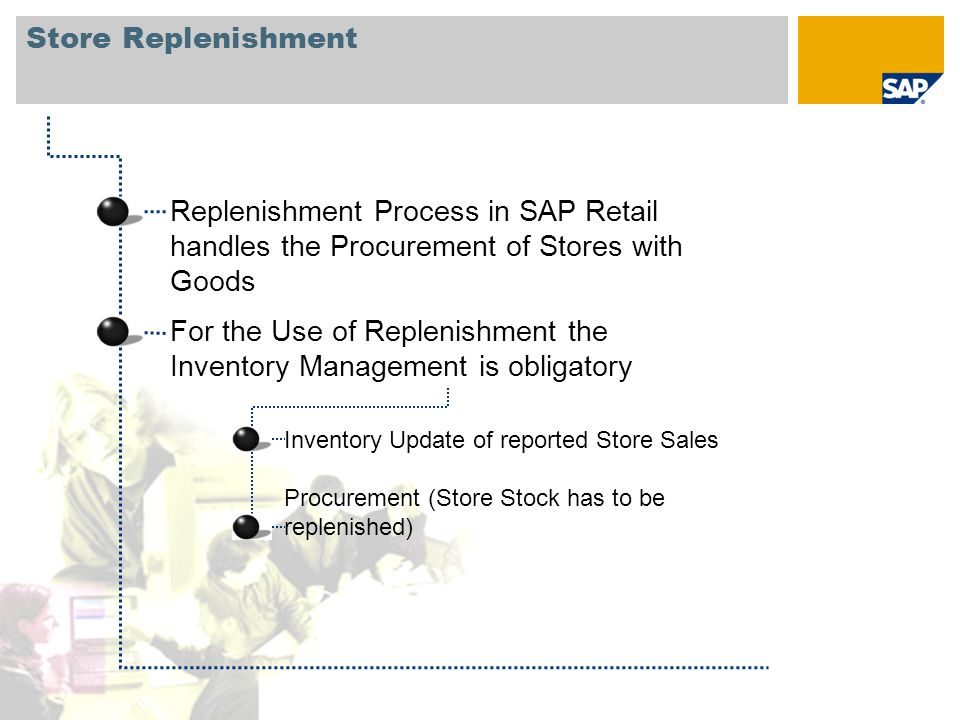For the Use of Replenishment the Inventory Management is obligatory