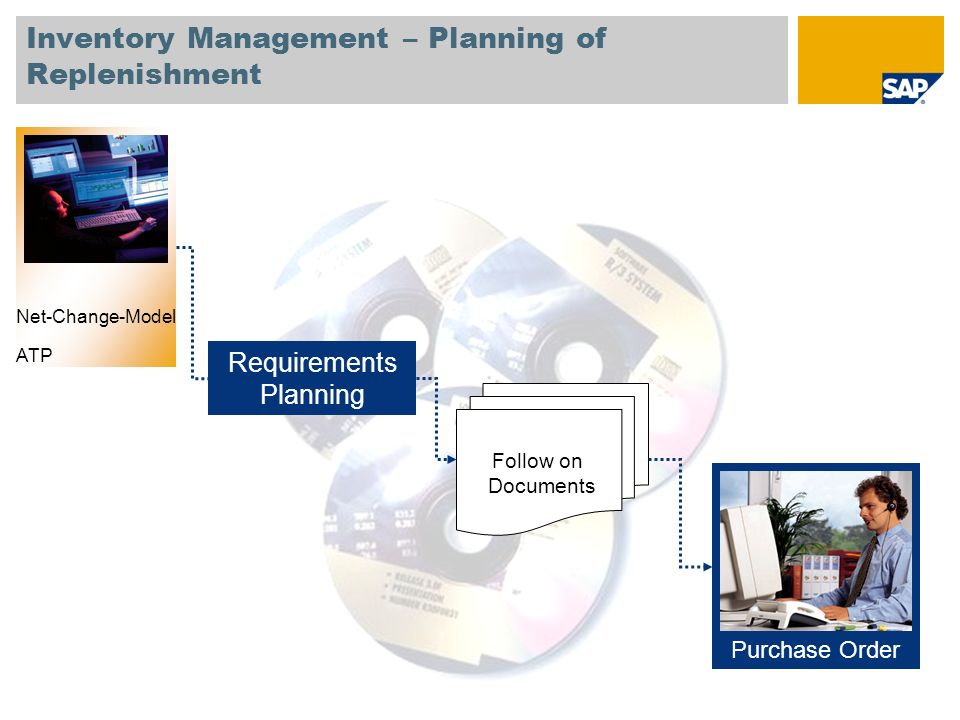 Inventory Management – Planning of Replenishment