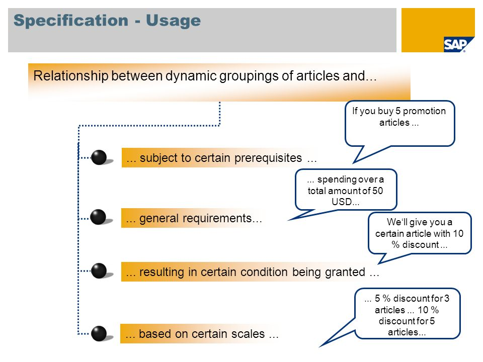 Specification - Usage Relationship between dynamic groupings of articles and... If you buy 5 promotion.