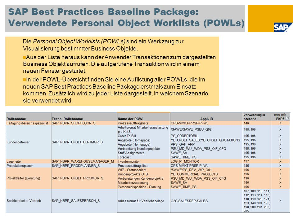 SAP Best Practices Baseline Package: Verwendete Personal Object Worklists (POWLs)