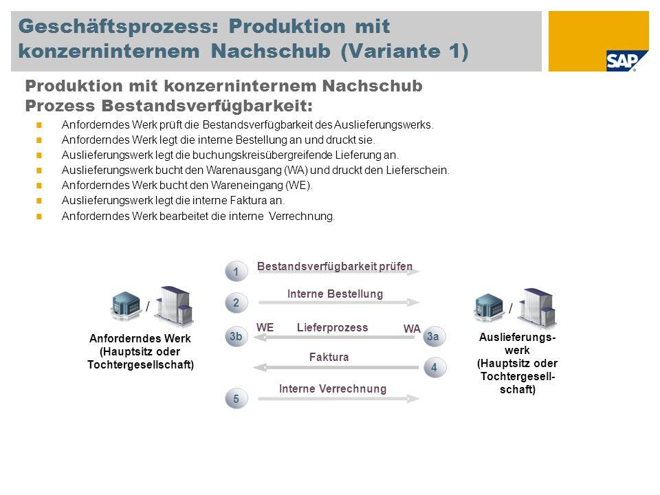 Geschäftsprozess: Produktion mit konzerninternem Nachschub (Variante 1)