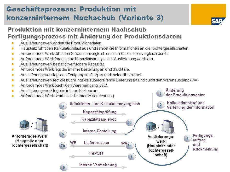 Geschäftsprozess: Produktion mit konzerninternem Nachschub (Variante 3)