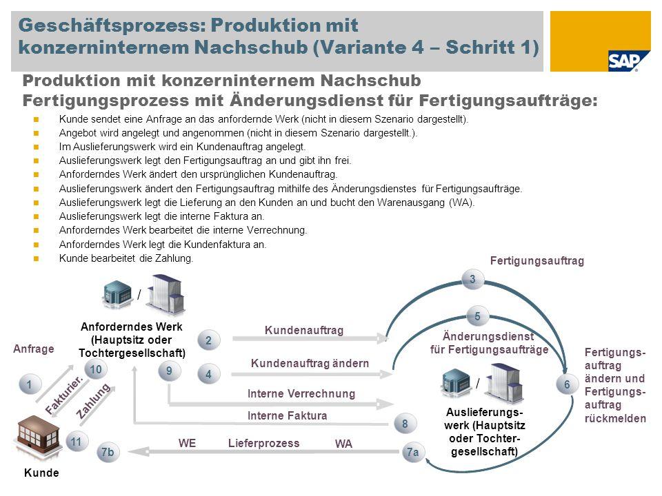 Geschäftsprozess: Produktion mit konzerninternem Nachschub (Variante 4 – Schritt 1)