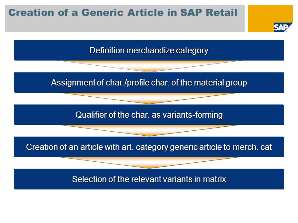 Creation of a Generic Article in SAP Retail