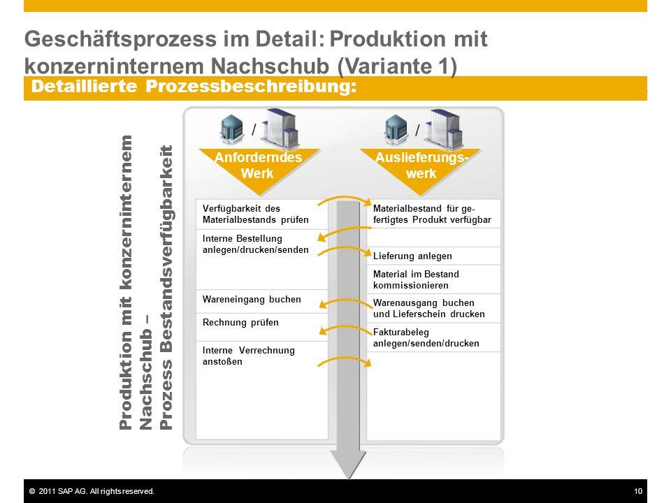 Geschäftsprozess im Detail: Produktion mit konzerninternem Nachschub (Variante 1)