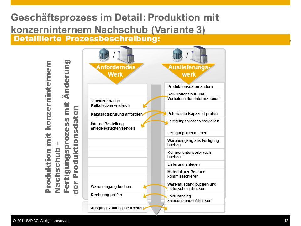 Geschäftsprozess im Detail: Produktion mit konzerninternem Nachschub (Variante 3)