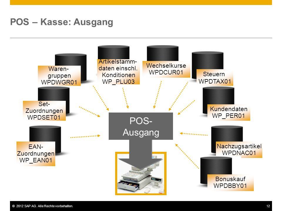 POS – Kasse: Ausgang POS- Ausgang Artikelstamm- daten einschl.