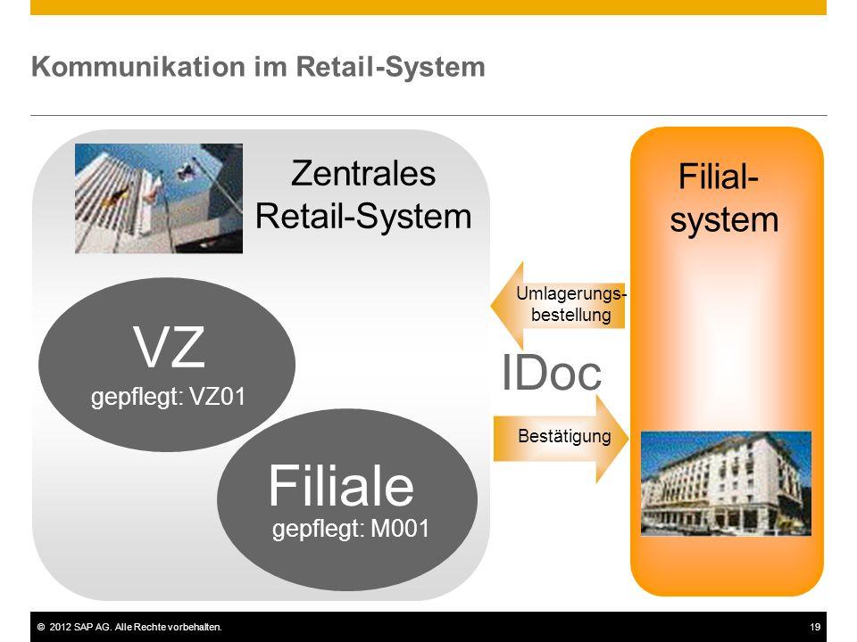 Kommunikation im Retail-System