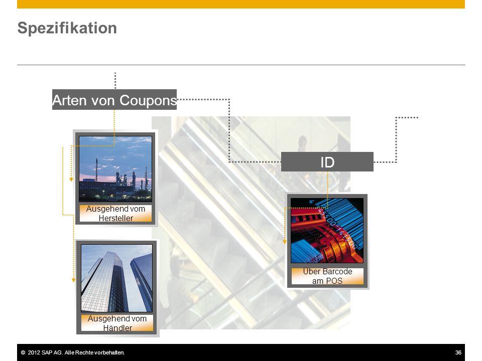 Spezifikation Arten von Coupons ID Ausgehend vom Hersteller