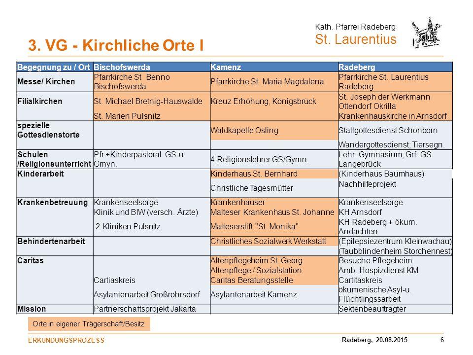 3. VG - Kirchliche Orte I Begegnung zu / Ort Bischofswerda Kamenz