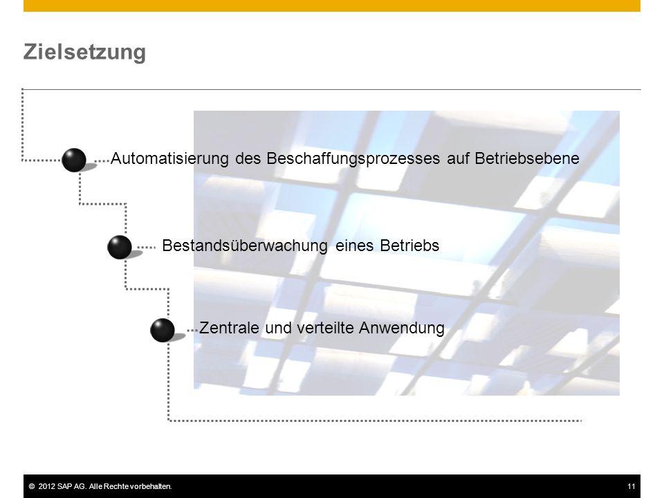 Zielsetzung Automatisierung des Beschaffungsprozesses auf Betriebsebene. Bestandsüberwachung eines Betriebs.