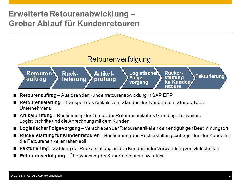 Erweiterte Retourenabwicklung – Grober Ablauf für Kundenretouren