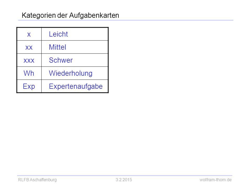 Kategorien der Aufgabenkarten