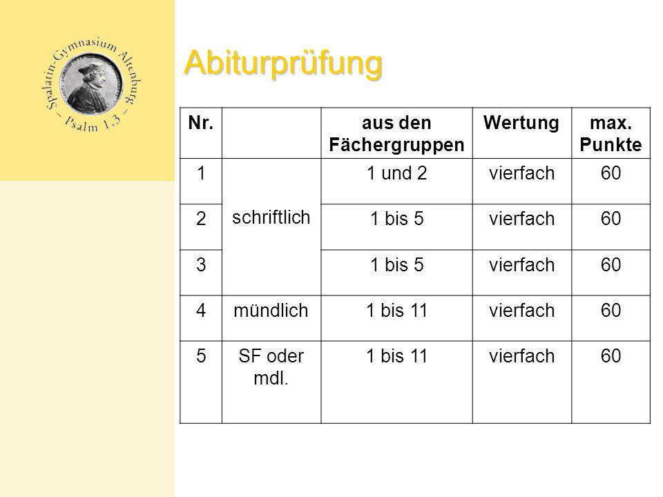 Abiturprüfung Nr. aus den Fächergruppen Wertung max. Punkte 1