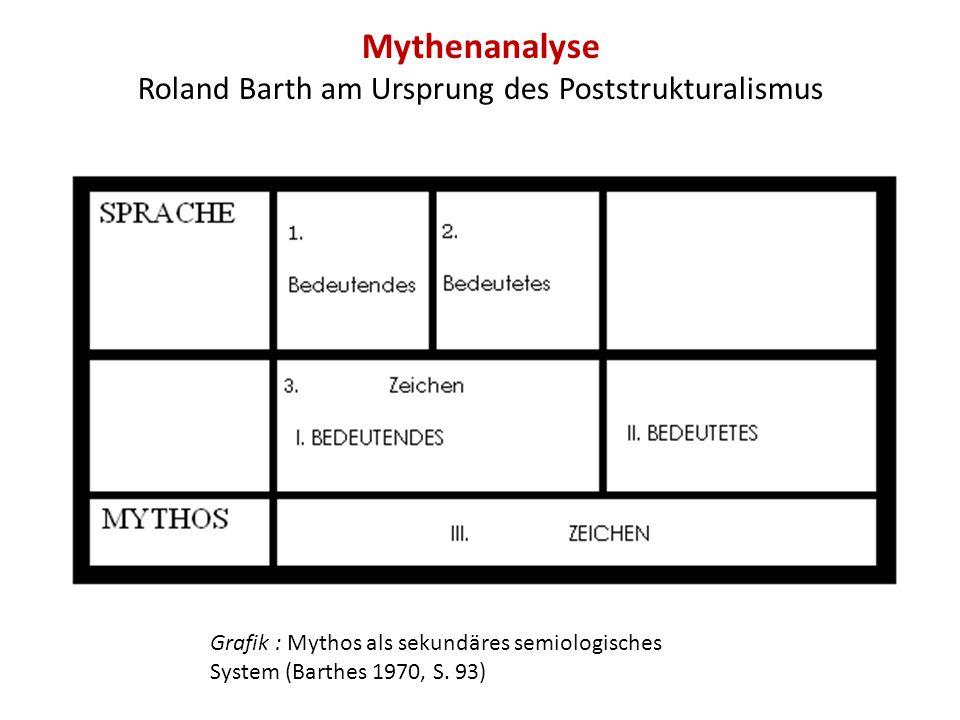 Mythenanalyse Roland Barth am Ursprung des Poststrukturalismus
