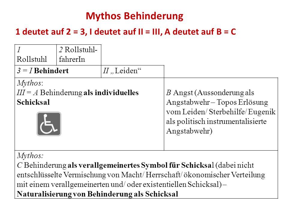Mythos Behinderung 1 deutet auf 2 = 3, I deutet auf II = III, A deutet auf B = C. 1 Rollstuhl. 2 Rollstuhl-fahrerIn.