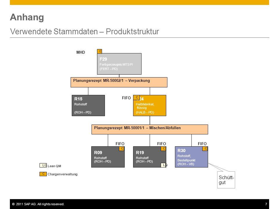 Verwendete Stammdaten – Produktstruktur