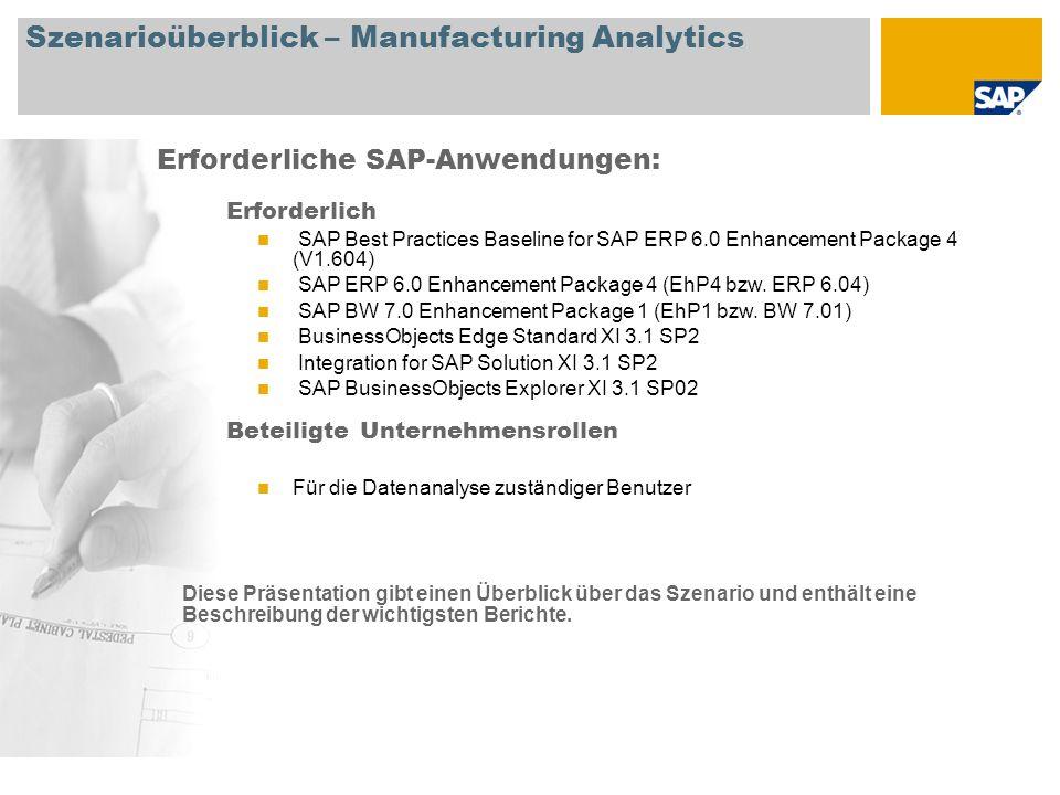 Szenarioüberblick – Manufacturing Analytics
