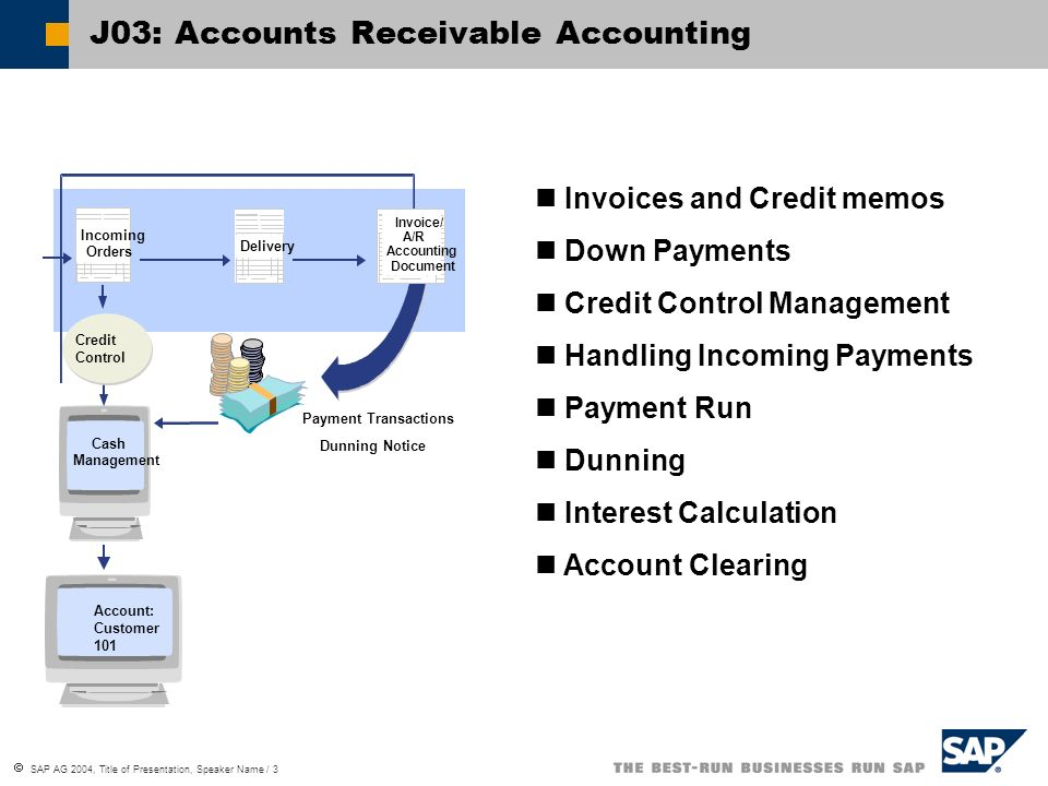 J03: Accounts Receivable Accounting