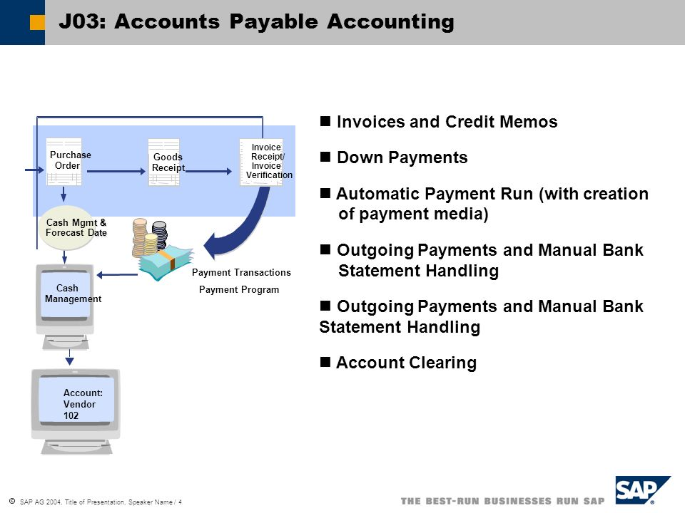 J03: Accounts Payable Accounting