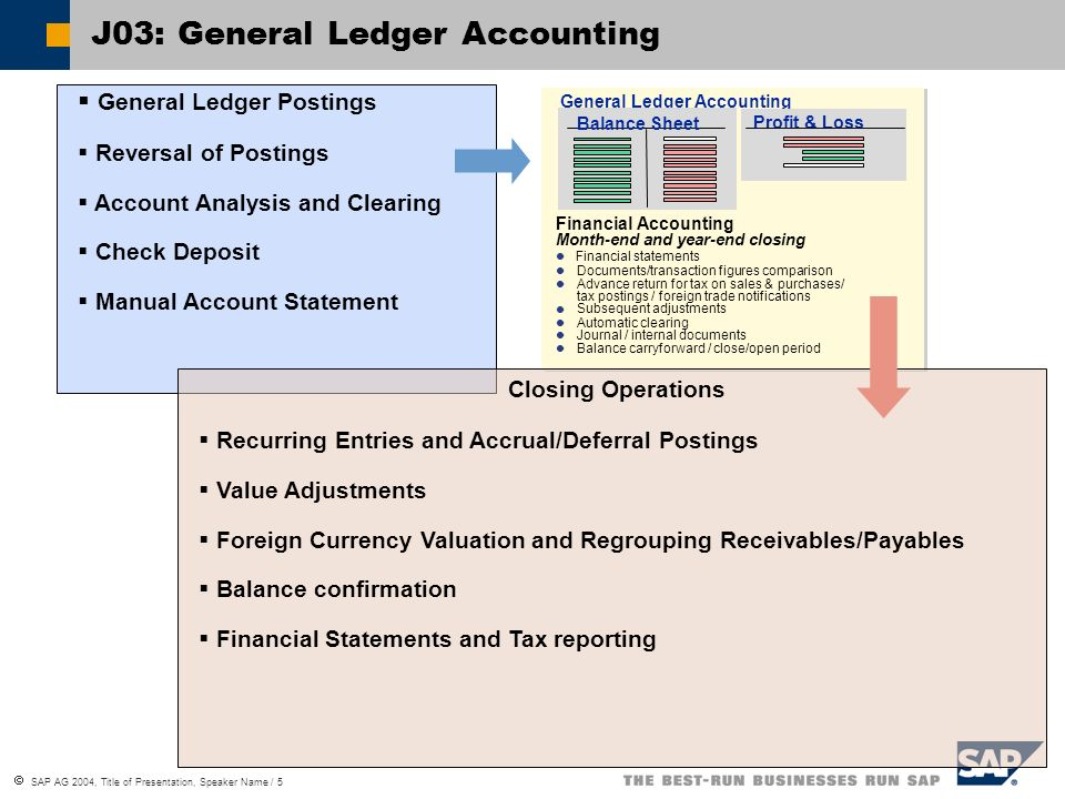 J03: General Ledger Accounting