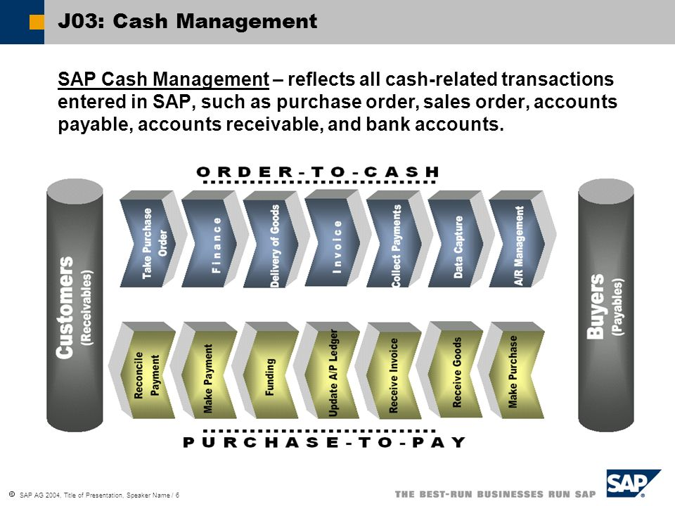 J03: Cash Management