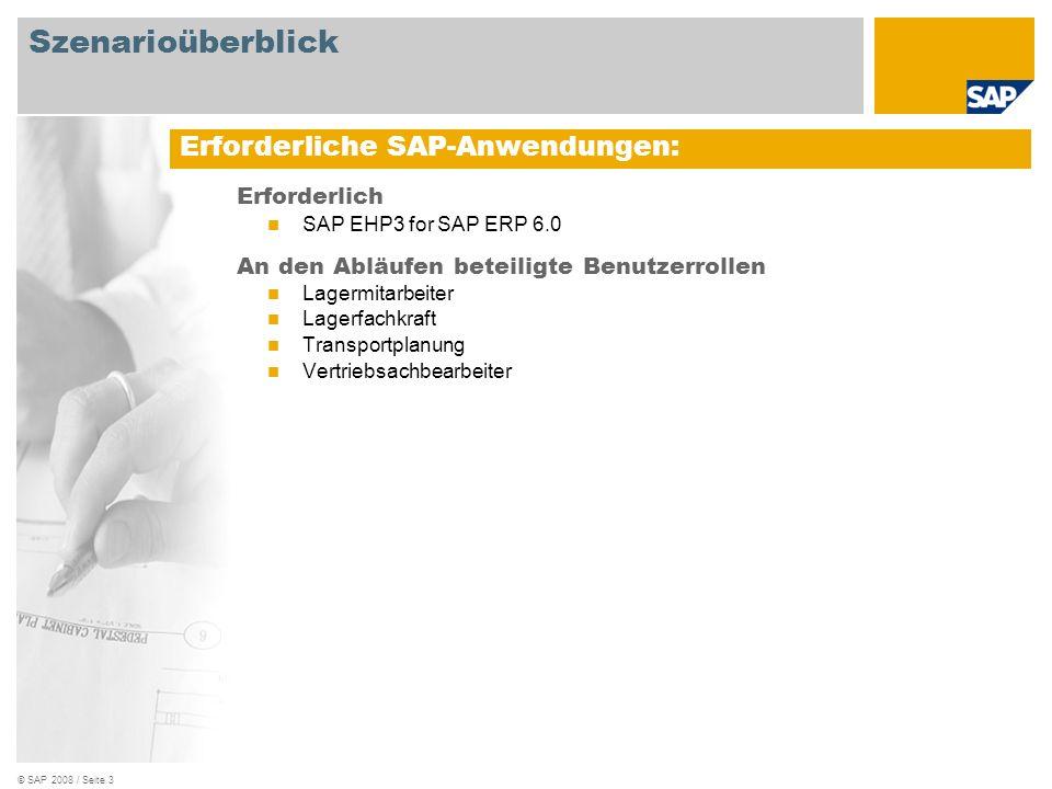 Szenarioüberblick Erforderliche SAP-Anwendungen: Erforderlich