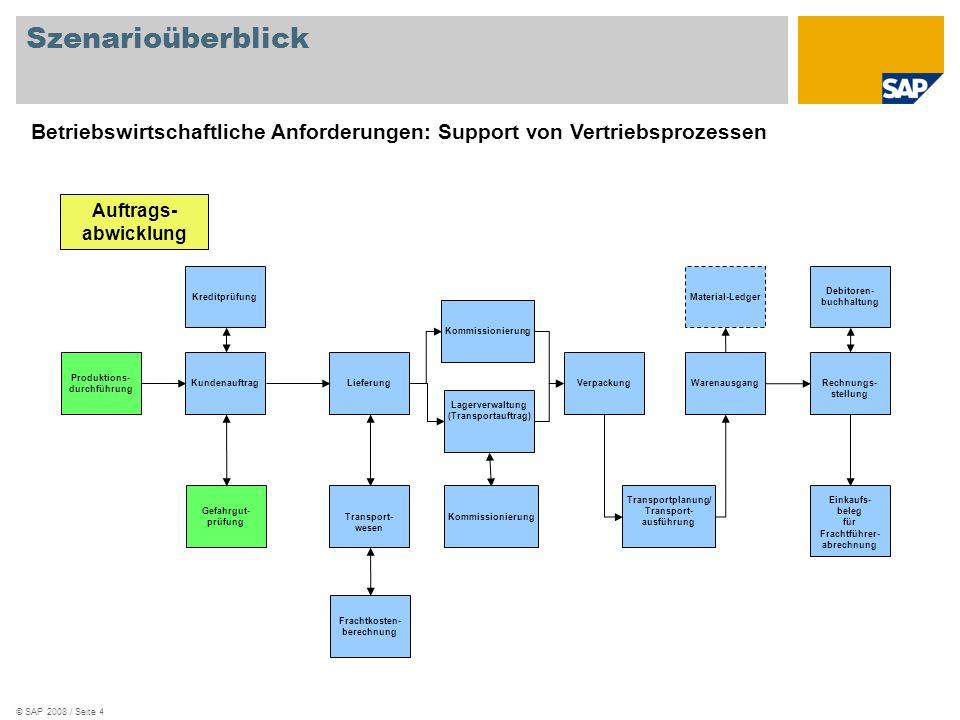 Szenarioüberblick Betriebswirtschaftliche Anforderungen: Support von Vertriebsprozessen. Auftrags-abwicklung.
