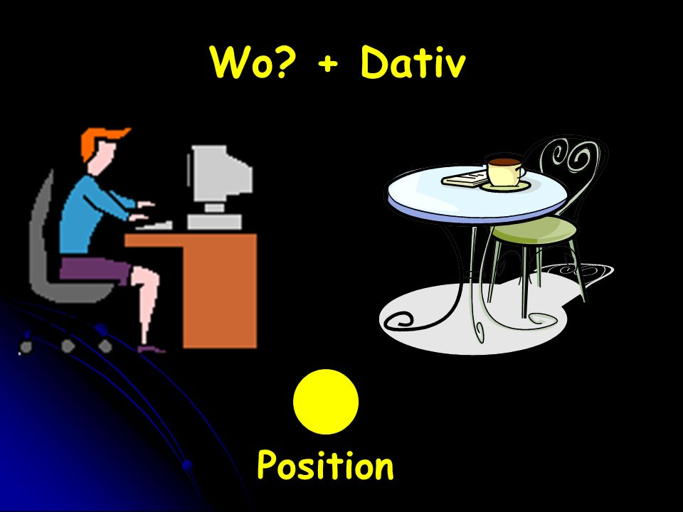 Wo + Dativ Position