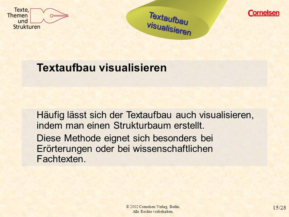 Textaufbau visualisieren