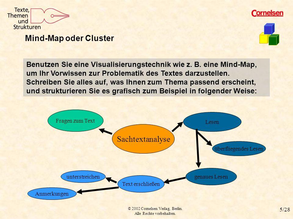 Mind-Map oder Cluster Sachtextanalyse