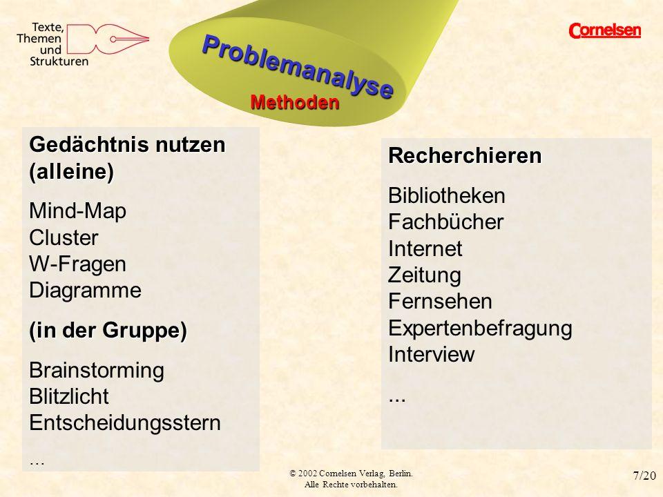 Problemanalyse Methoden