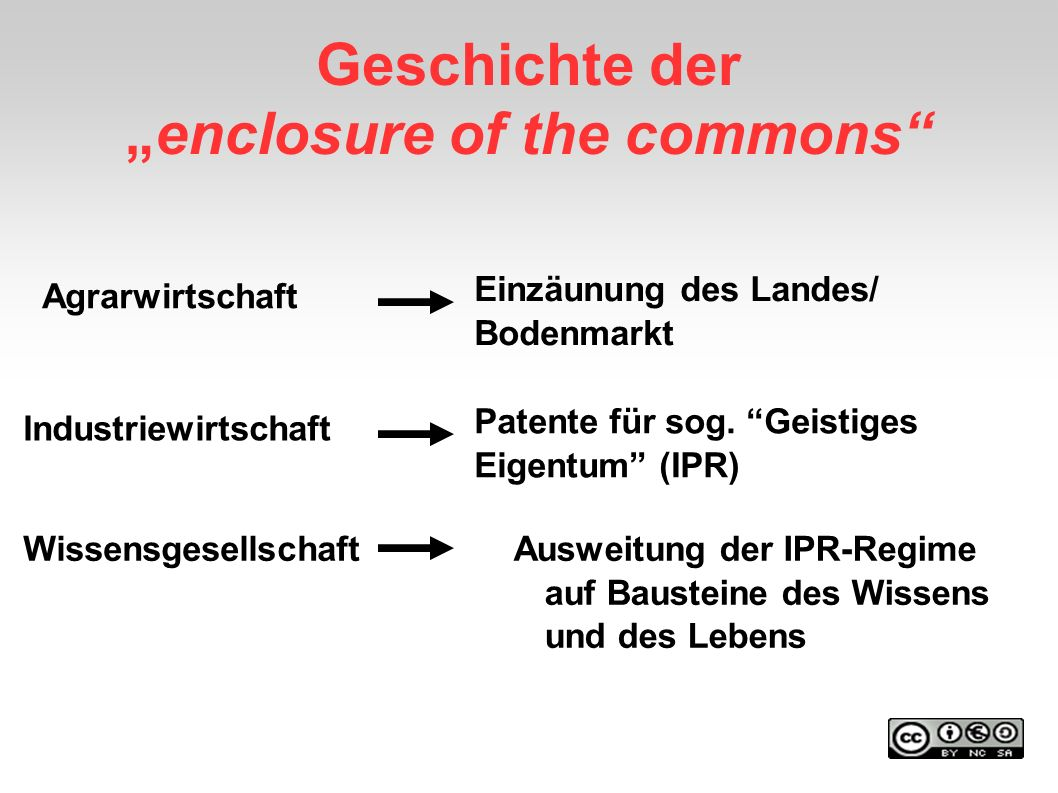 "Geschichte der ""enclosure of the commons"