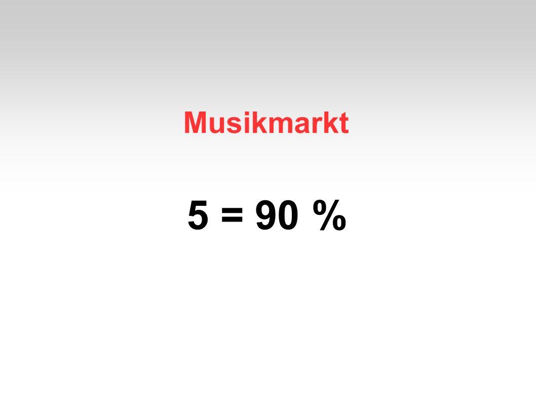 Musikmarkt 5 = 90 %
