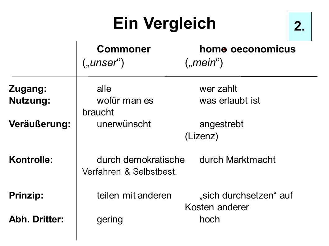 """Ein Vergleich 2. (""""unser ) (""""mein ) Zugang: alle wer zahlt"""