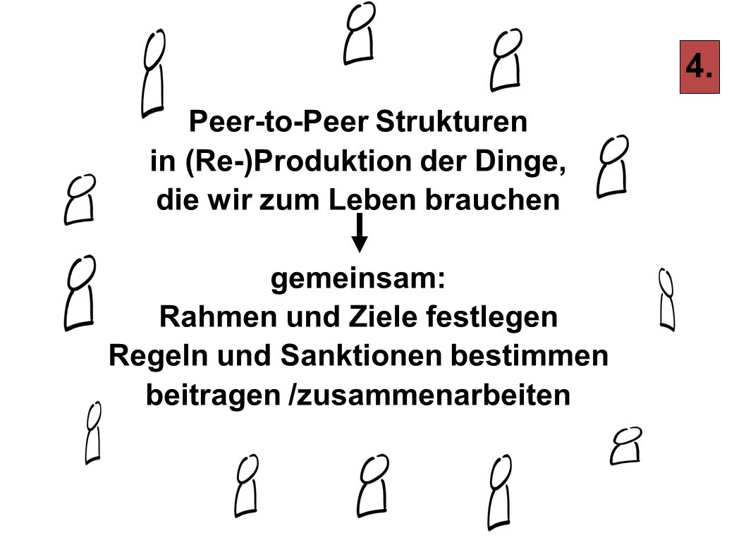 4. Peer-to-Peer Strukturen in (Re-)Produktion der Dinge,