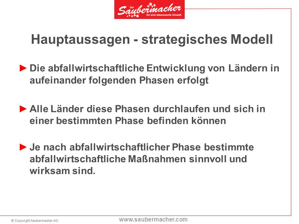 Hauptaussagen - strategisches Modell