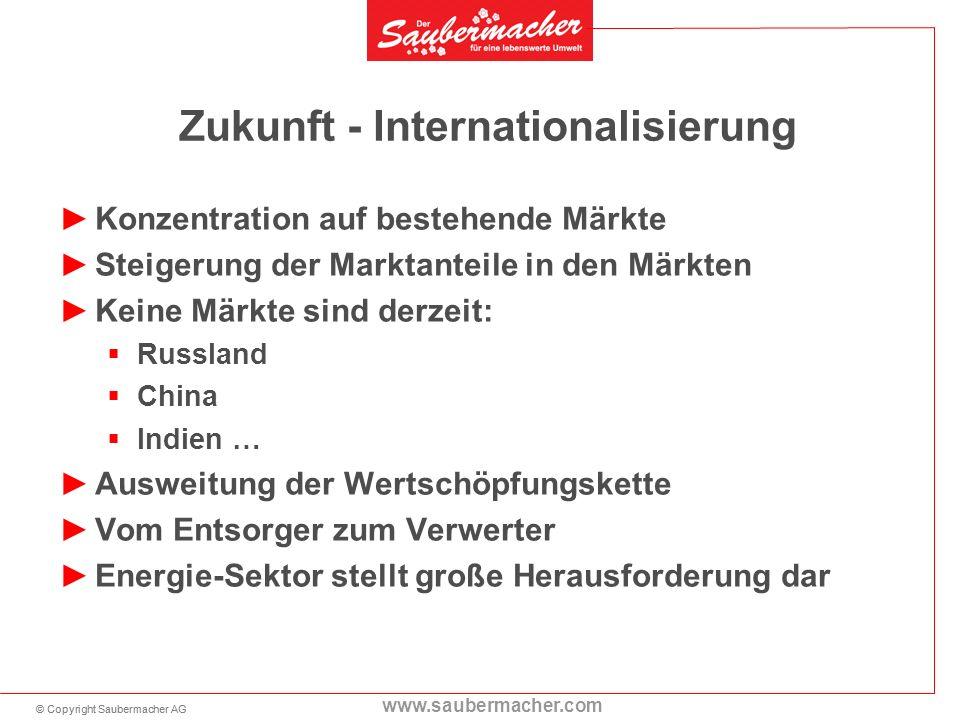 Zukunft - Internationalisierung