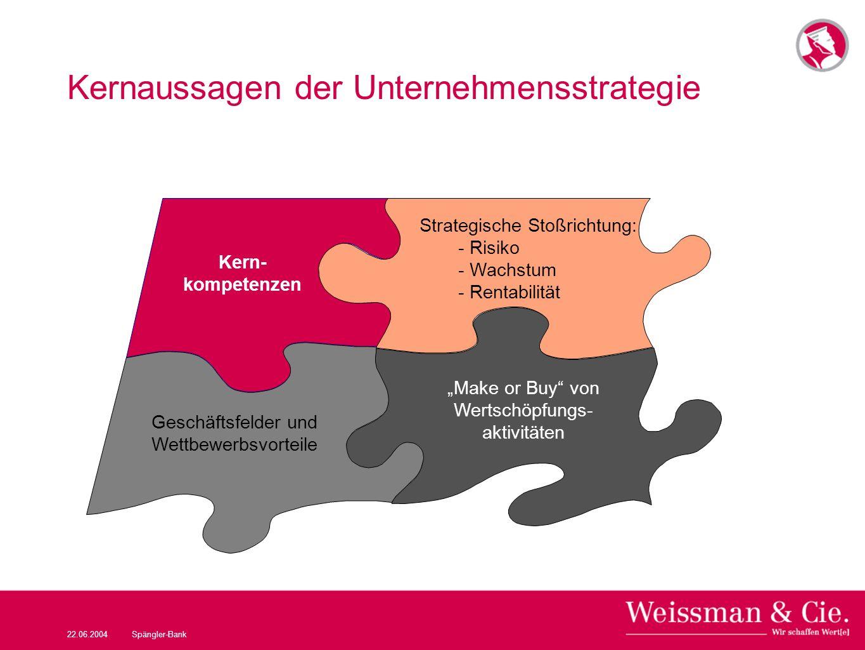 Kernaussagen der Unternehmensstrategie