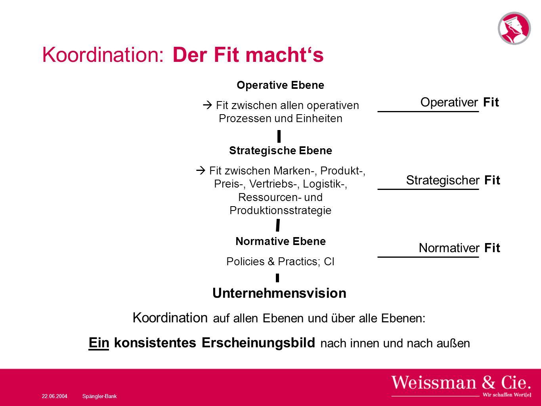 Koordination: Der Fit macht's