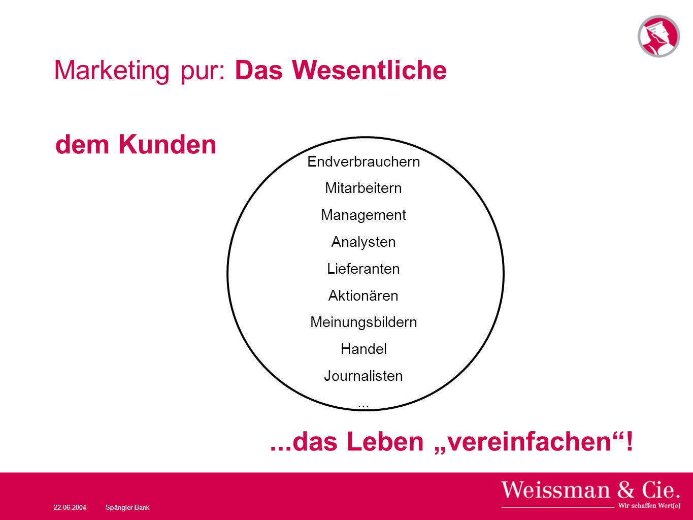Marketing pur: Das Wesentliche