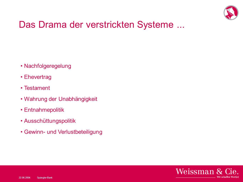Das Drama der verstrickten Systeme ...