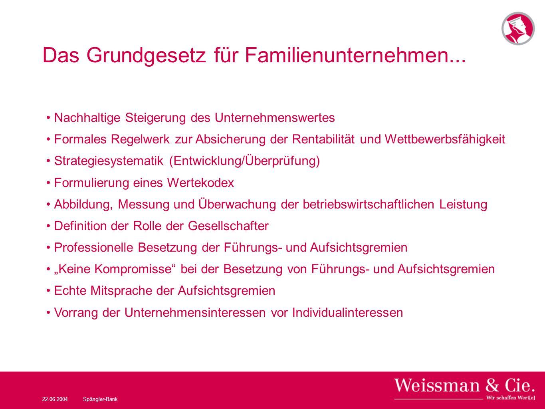 Das Grundgesetz für Familienunternehmen...