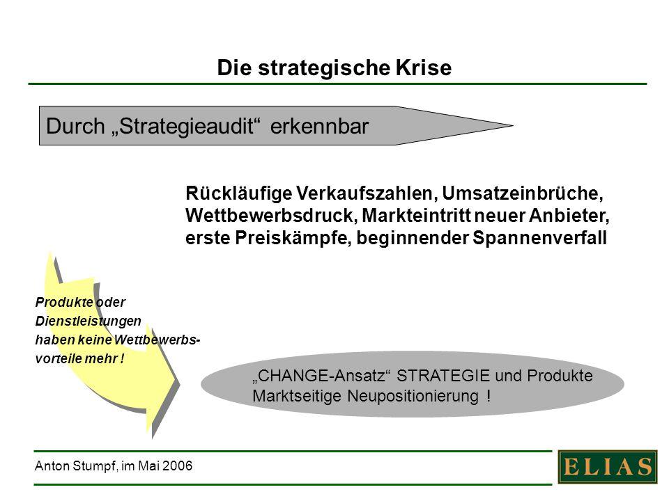 Die strategische Krise